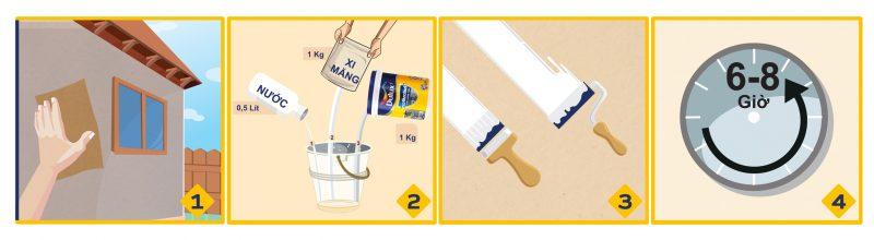 quy trình làm sơn chống thấm 800x220 - Chất Chống Thấm Dulux Weathershield Y65- pha xi măng- thùng 20kg