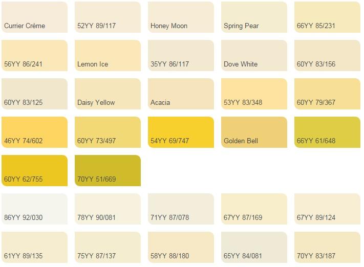 Các Màu vàng - Bảng màu sơn Dulux| Quạt màu sơn Dulux