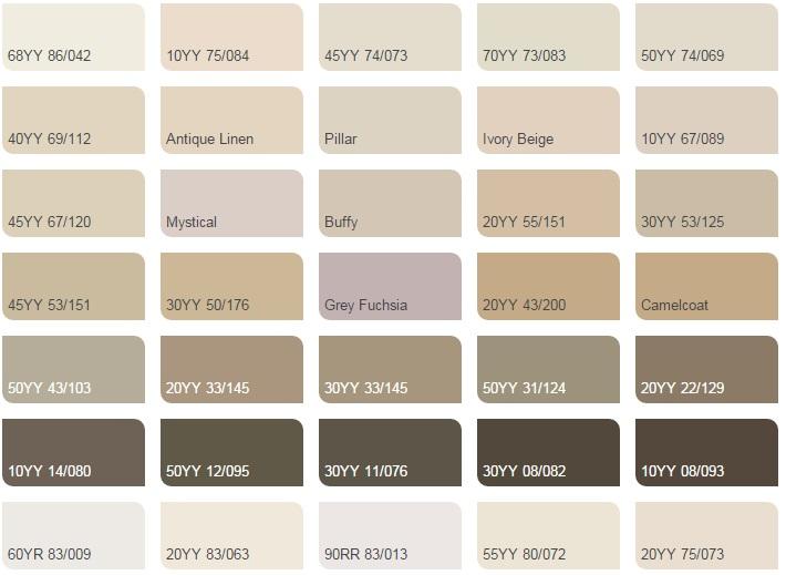 Màu nóng - Bảng màu sơn Dulux| Quạt màu sơn Dulux