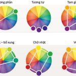 Bảng màu sơn Dulux| Quạt màu sơn Dulux