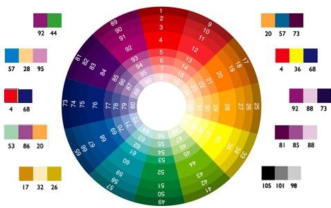 vòng tròn màu sơn dulux - Bảng màu sơn Dulux| Quạt màu sơn Dulux